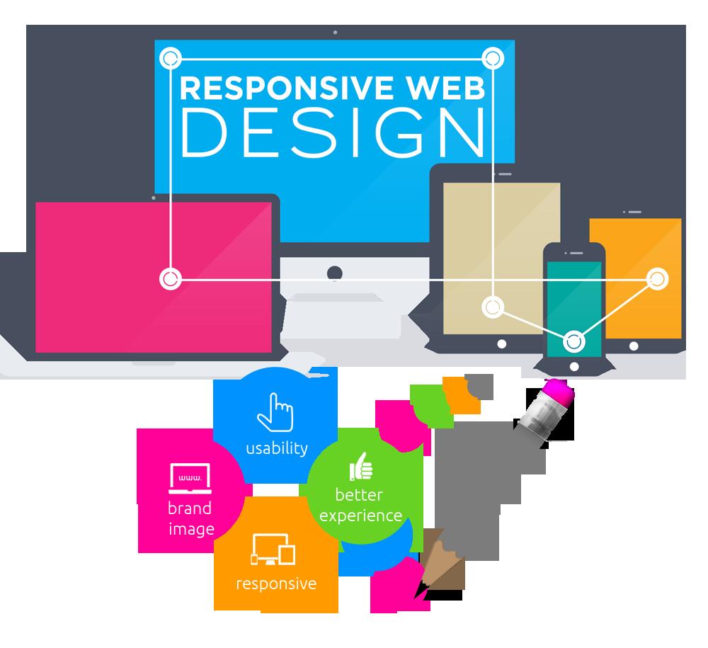 web development services in kolkata india